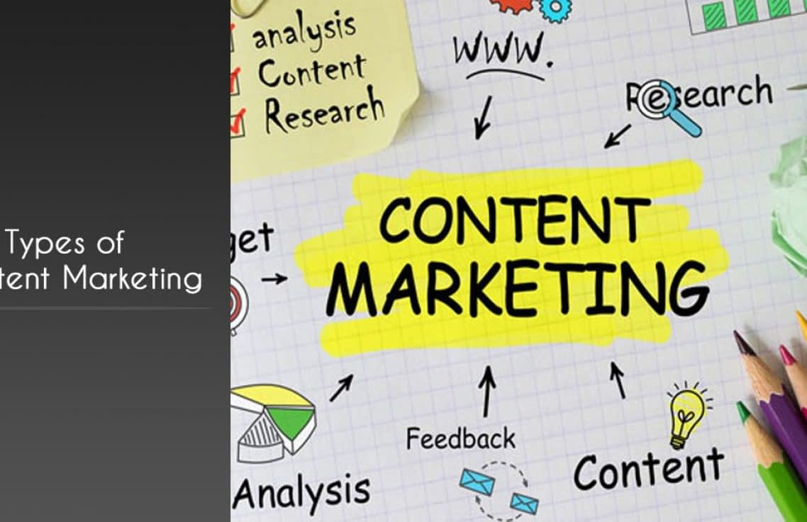 Types-of-Content-Marketing-1170x630 for website